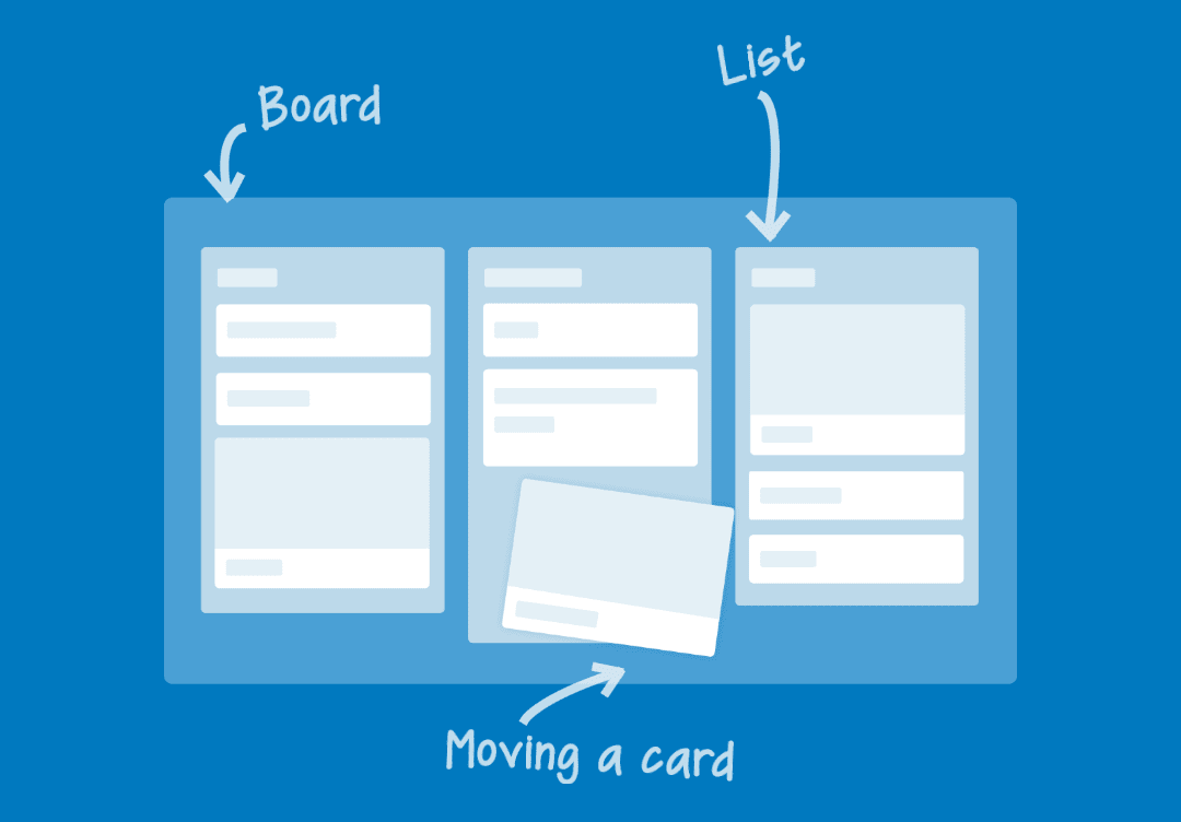 May25 trello cards