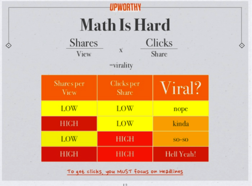 Sept15Image3 Upworthy Math