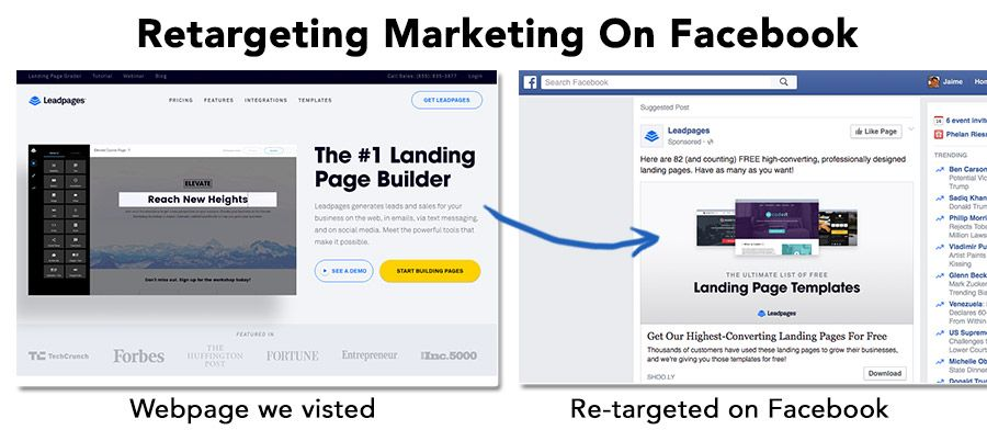 June 1 retargeting FB