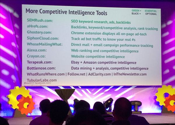 Competitive Intelligence tools