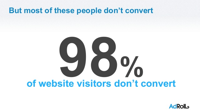 98% of visitors don´t convert