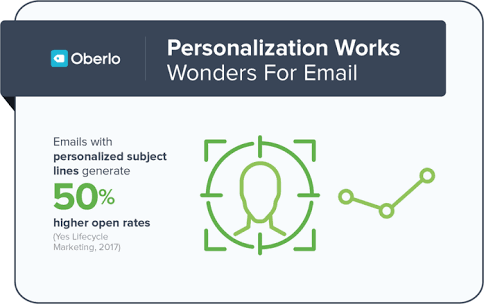 Best Ways To Personalize Email Marketing