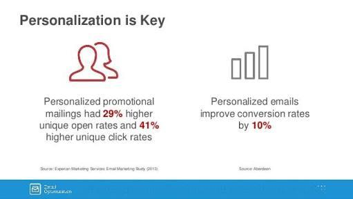 Personalization is key