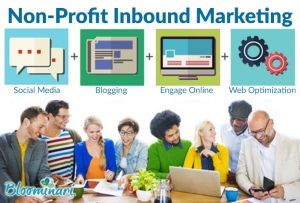 How to Promote Your Non-Profit Online: Inbound Marketing Strategies