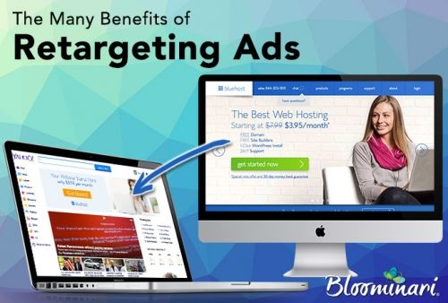 The Multiple Benefits of Retargeting Ads